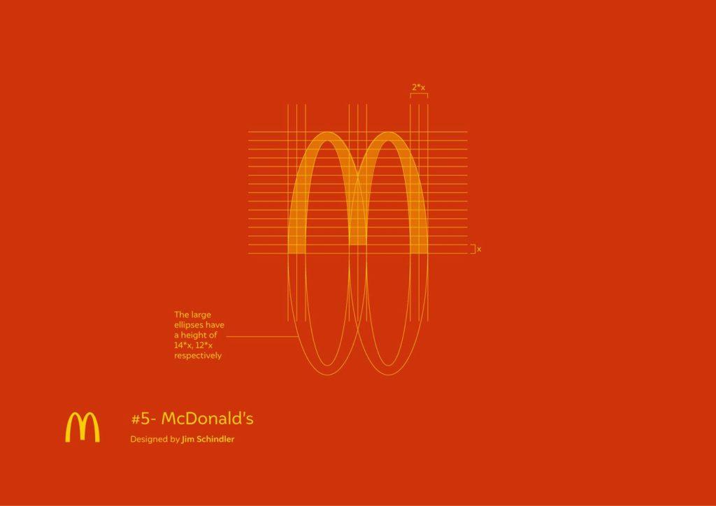 McDonolds